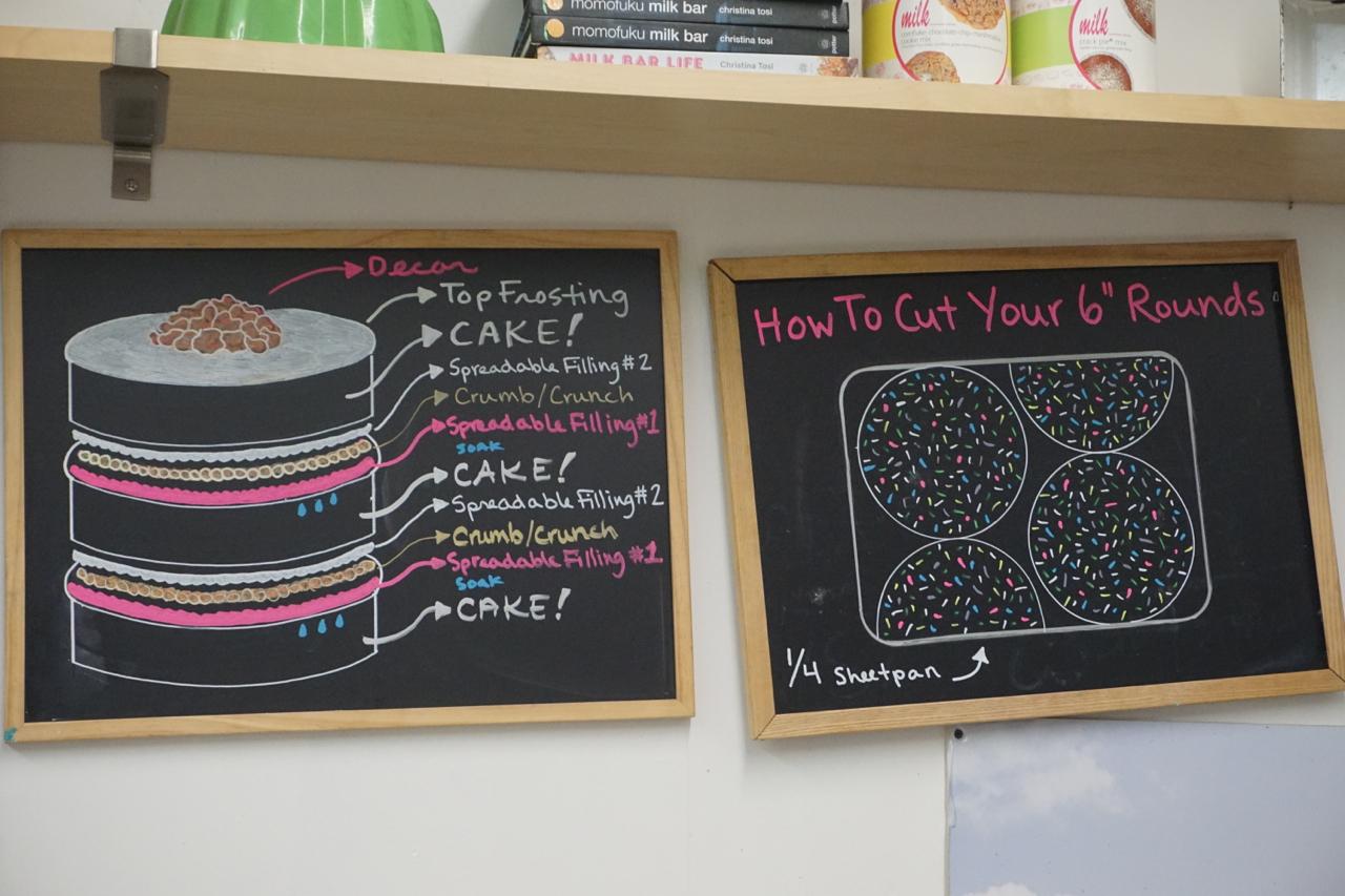 Assembling A Milk Bar Cake